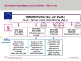 Novel-Food-Verordnung 2015/2283